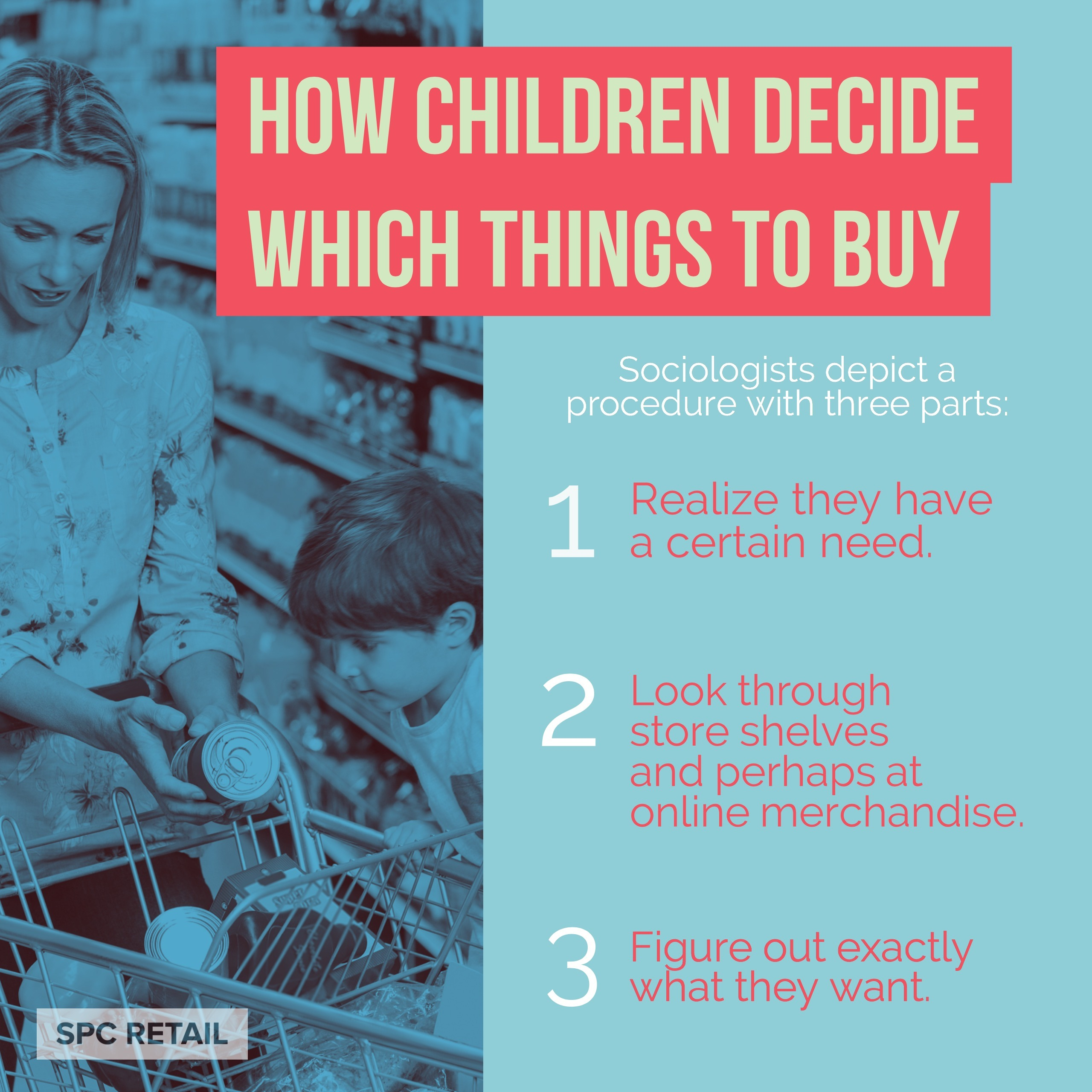 how children decide which things to buy infographic