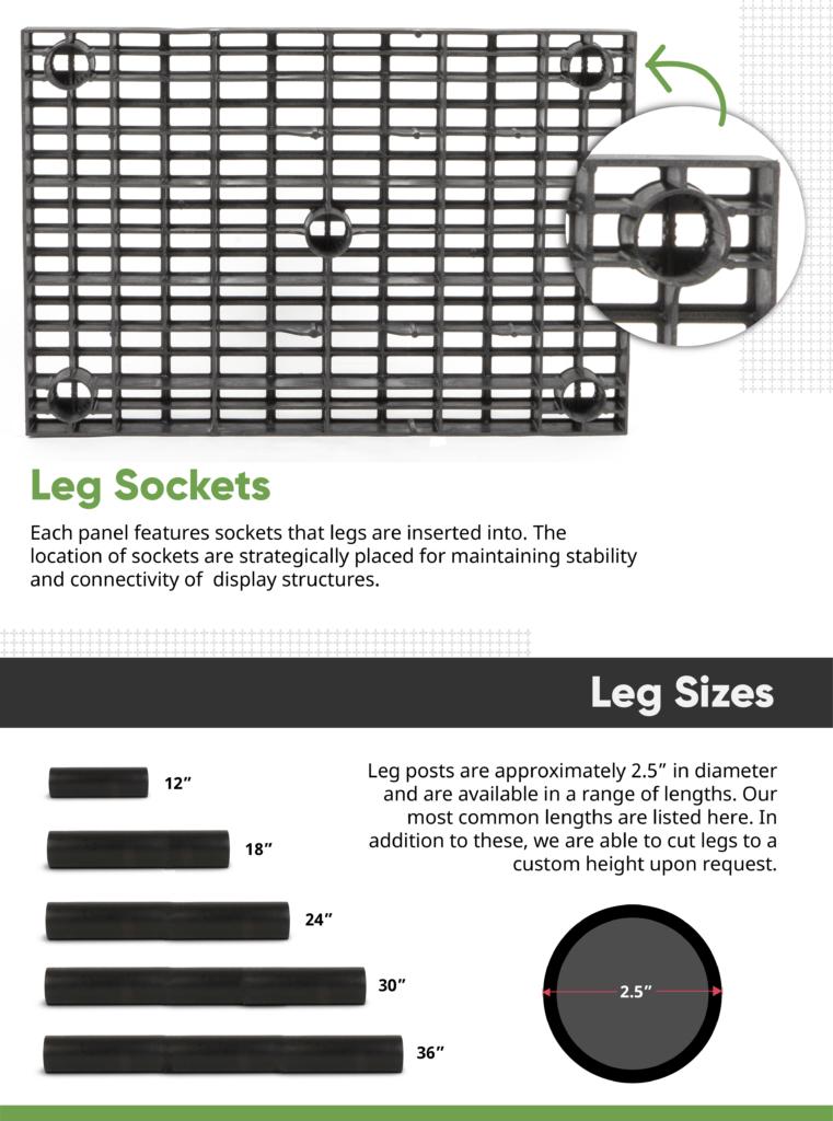 SPC Leg Component Infographic