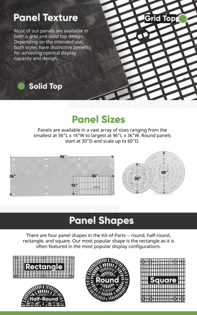 About SPC Retail Panels Infographic